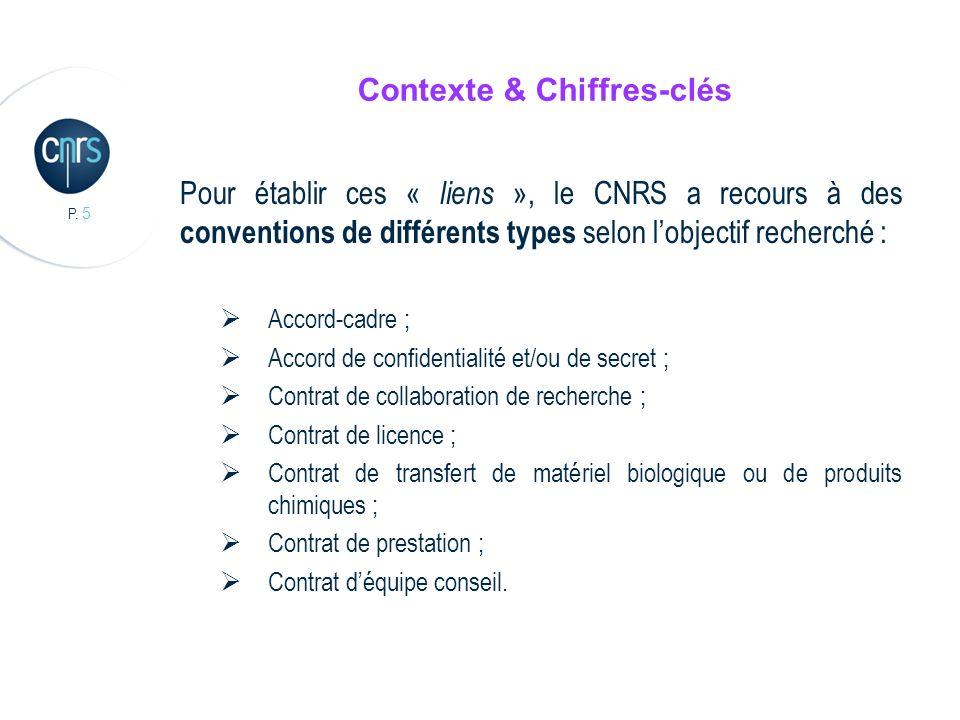 P. 5 Contexte & Chiffres-clés Pour établir ces « liens », le CNRS a recours à des conventions de différents types selon lobjectif recherché : Accord-c