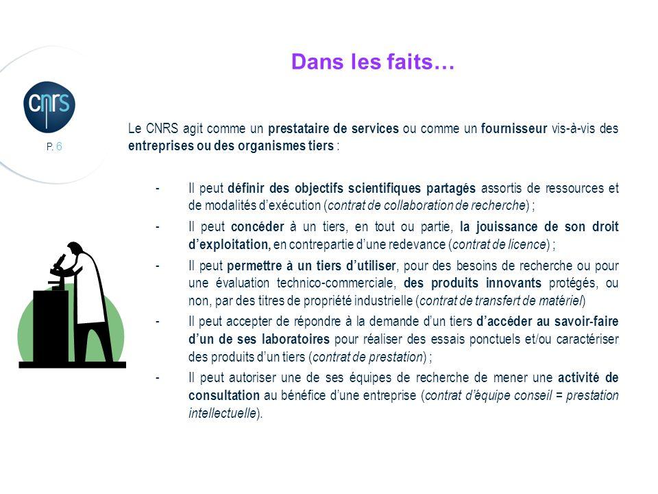 P. 6 Dans les faits… Le CNRS agit comme un prestataire de services ou comme un fournisseur vis-à-vis des entreprises ou des organismes tiers : -Il peu