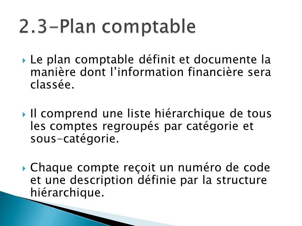 Le plan comptable définit et documente la manière dont linformation financière sera classée. Il comprend une liste hiérarchique de tous les comptes re