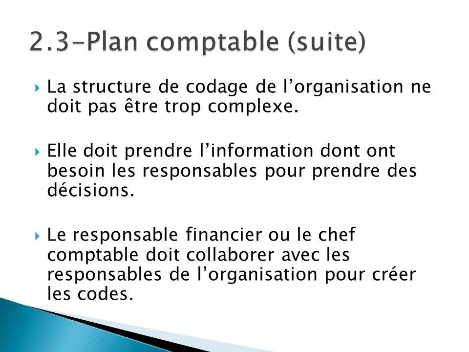 La structure de codage de lorganisation ne doit pas être trop complexe. Elle doit prendre linformation dont ont besoin les responsables pour prendre d