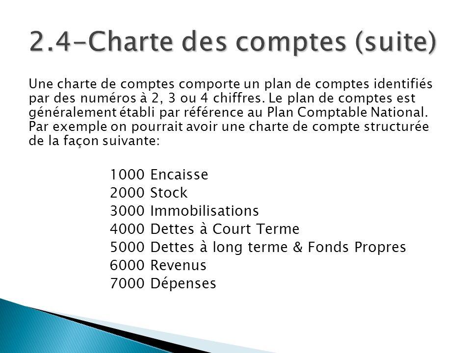 Une charte de comptes comporte un plan de comptes identifiés par des numéros à 2, 3 ou 4 chiffres. Le plan de comptes est généralement établi par réfé