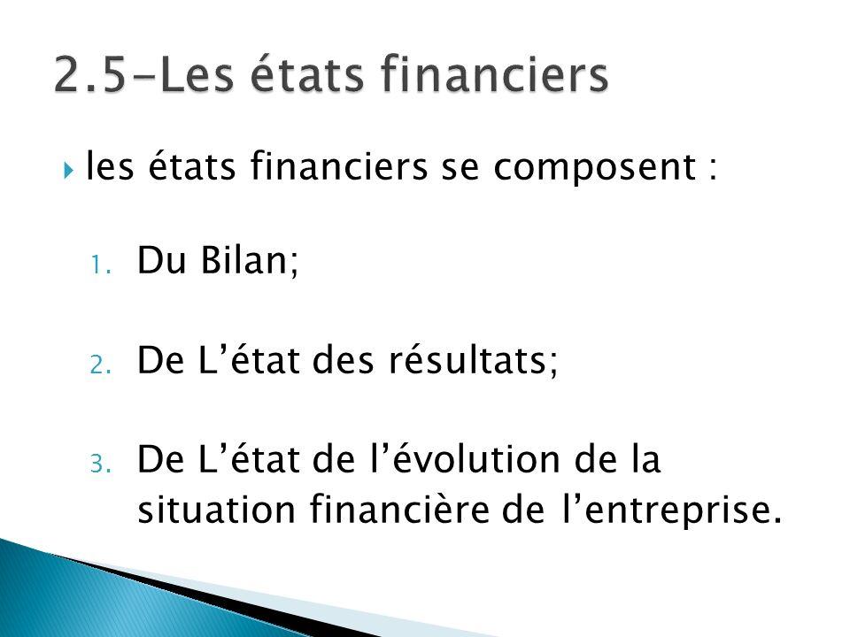 les états financiers se composent : 1. Du Bilan; 2. De Létat des résultats; 3. De Létat de lévolution de la situation financière de lentreprise.