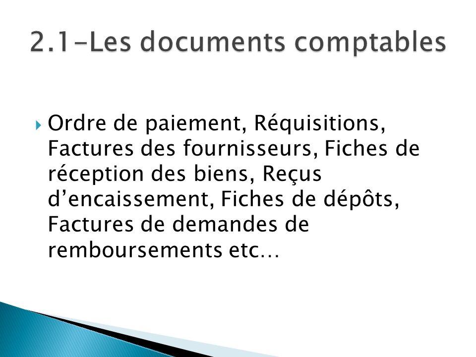Ordre de paiement, Réquisitions, Factures des fournisseurs, Fiches de réception des biens, Reçus dencaissement, Fiches de dépôts, Factures de demandes