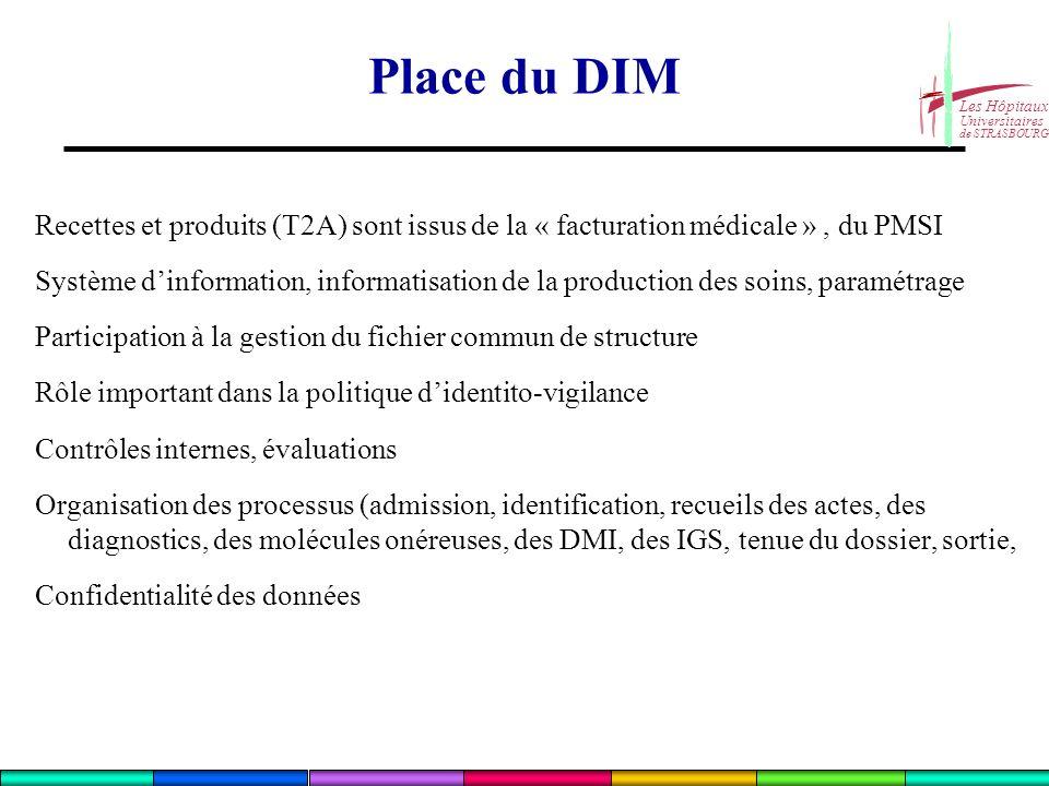 Les Hôpitaux Universitaires de STRASBOURG Recettes et produits (T2A) sont issus de la « facturation médicale », du PMSI Système dinformation, informat