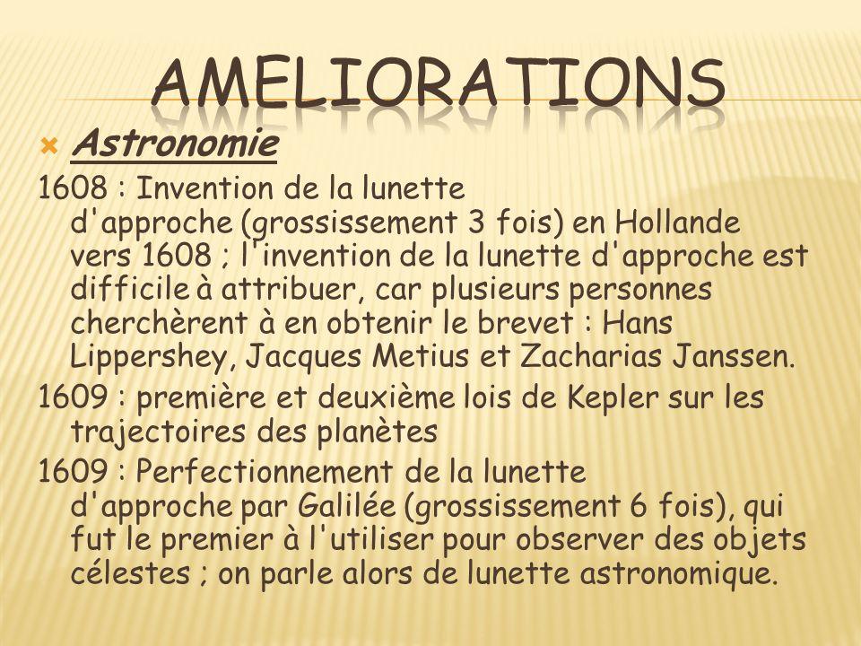 Astronomie 1608 : Invention de la lunette d approche (grossissement 3 fois) en Hollande vers 1608 ; l invention de la lunette d approche est difficile à attribuer, car plusieurs personnes cherchèrent à en obtenir le brevet : Hans Lippershey, Jacques Metius et Zacharias Janssen.