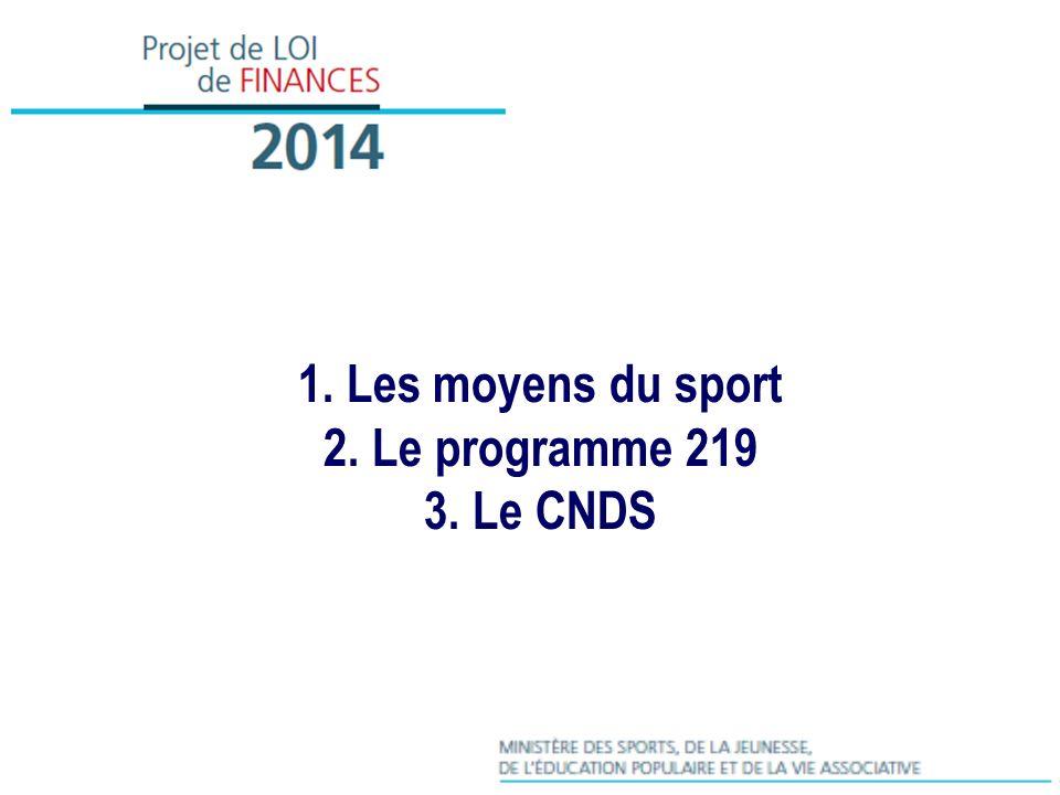 1. Les moyens du sport 2. Le programme 219 3. Le CNDS