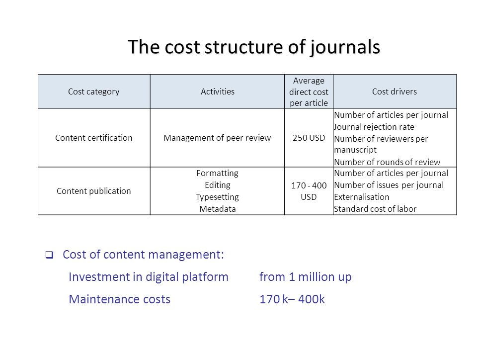 The cost structure of journals Cost categoryActivities Average direct cost per article Cost drivers Content certificationManagement of peer review250 USD Number of articles per journal Journal rejection rate Number of reviewers per manuscript Number of rounds of review Content publication Formatting 170 - 400 USD Number of articles per journal EditingNumber of issues per journal TypesettingExternalisation MetadataStandard cost of labor Cost of content management: Investment in digital platform from 1 million up Maintenance costs170 k– 400k
