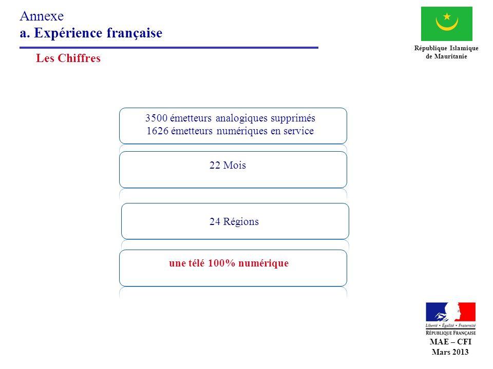Annexe a. Expérience française République Islamique de Mauritanie Les Chiffres 3500 émetteurs analogiques supprimés 1626 émetteurs numériques en servi
