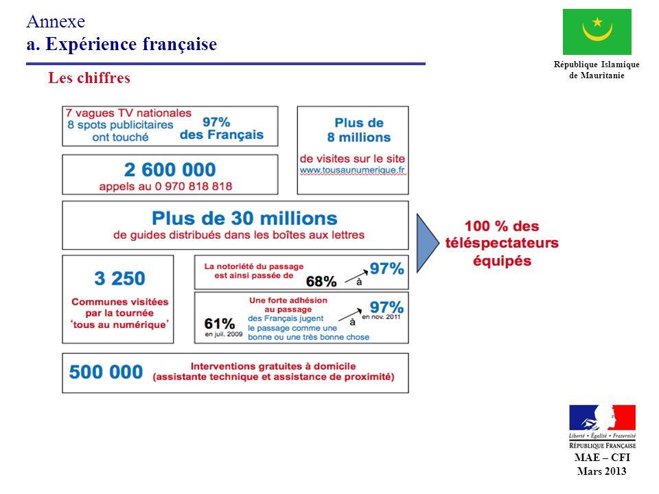 Annexe a. Expérience française République Islamique de Mauritanie Les chiffres MAE – CFI Mars 2013