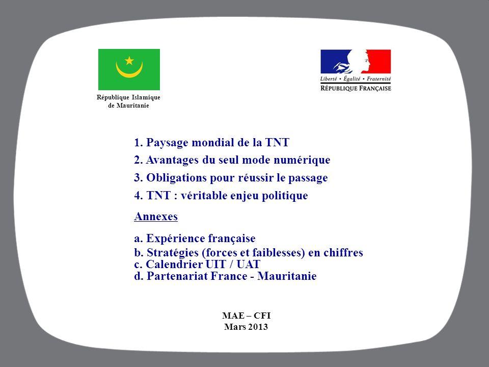 MAE – CFI août 2012 République du Tchad 2 1. Paysage mondial de la TNT 2. Avantages du seul mode numérique 3. Obligations pour réussir le passage 4. T