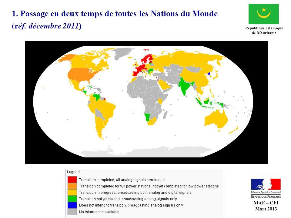 1. Passage en deux temps de toutes les Nations du Monde (réf. décembre 2011) République Islamique de Mauritanie MAE – CFI Mars 2013