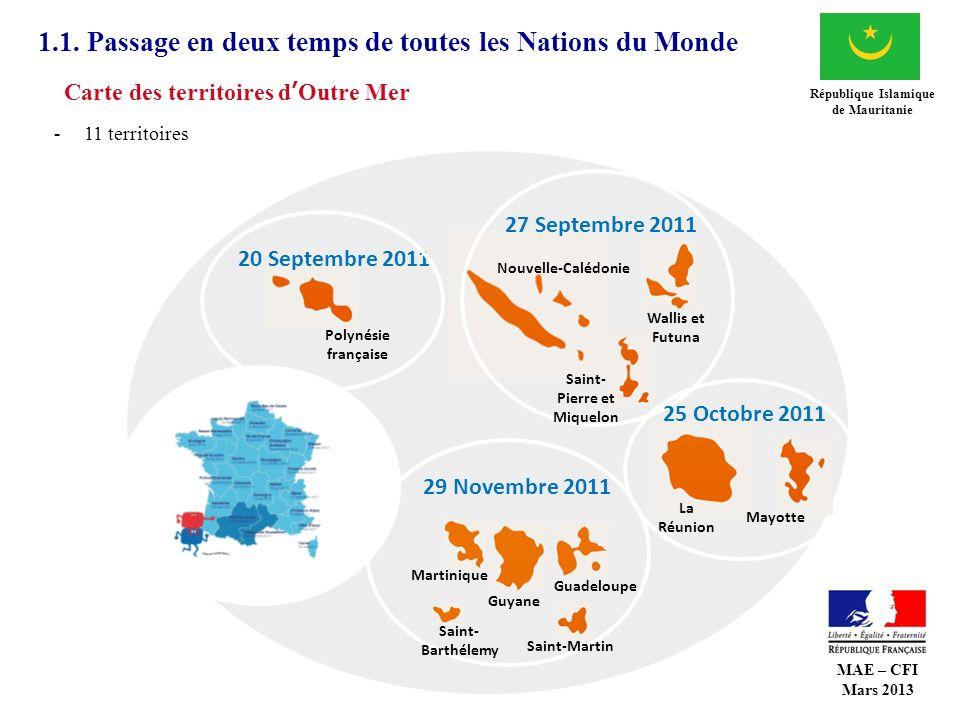 1.1. Passage en deux temps de toutes les Nations du Monde République Islamique de Mauritanie Carte des territoires dOutre Mer -11 territoires 27 Septe
