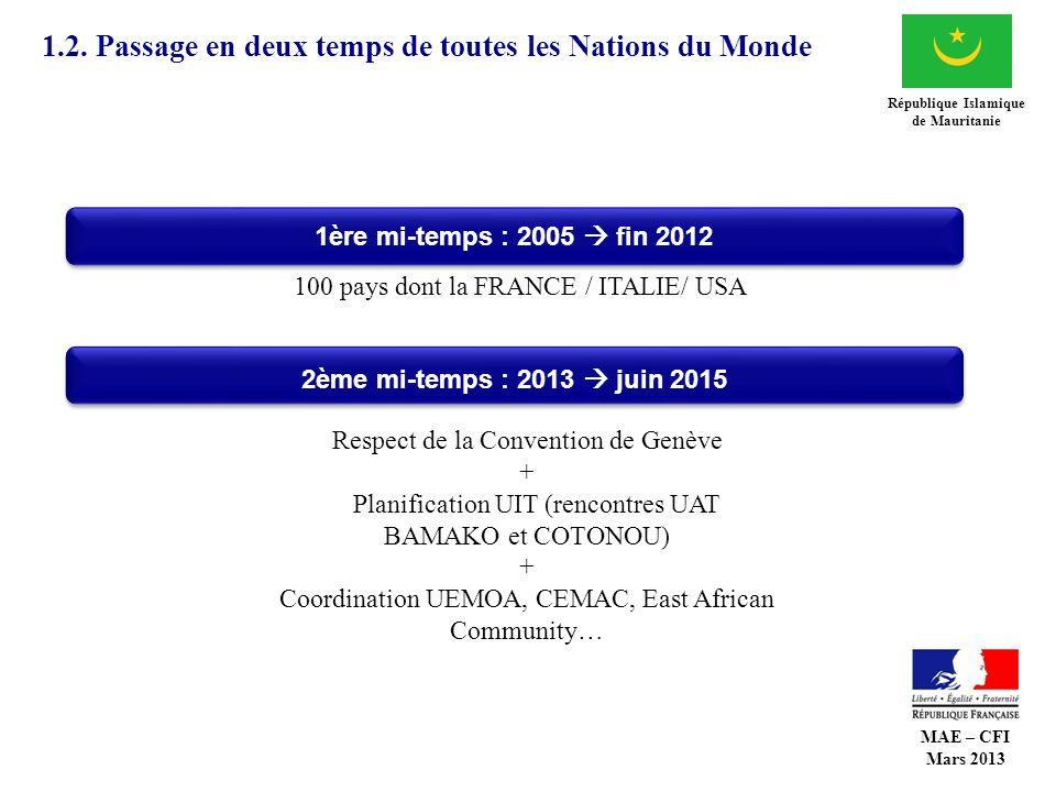 1.2. Passage en deux temps de toutes les Nations du Monde République Islamique de Mauritanie 1ère mi-temps : 2005 fin 2012 2ème mi-temps : 2013 juin 2