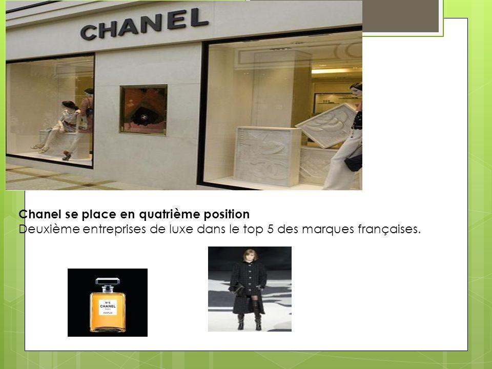 Chanel se place en quatrième position Deuxième entreprises de luxe dans le top 5 des marques françaises.