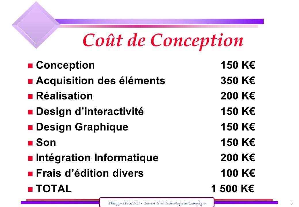 Philippe TRIGANO - Université de Technologie de Compiègne 6 Coût de Conception n Conception150 K n Acquisition des éléments350 K n Réalisation200 K n
