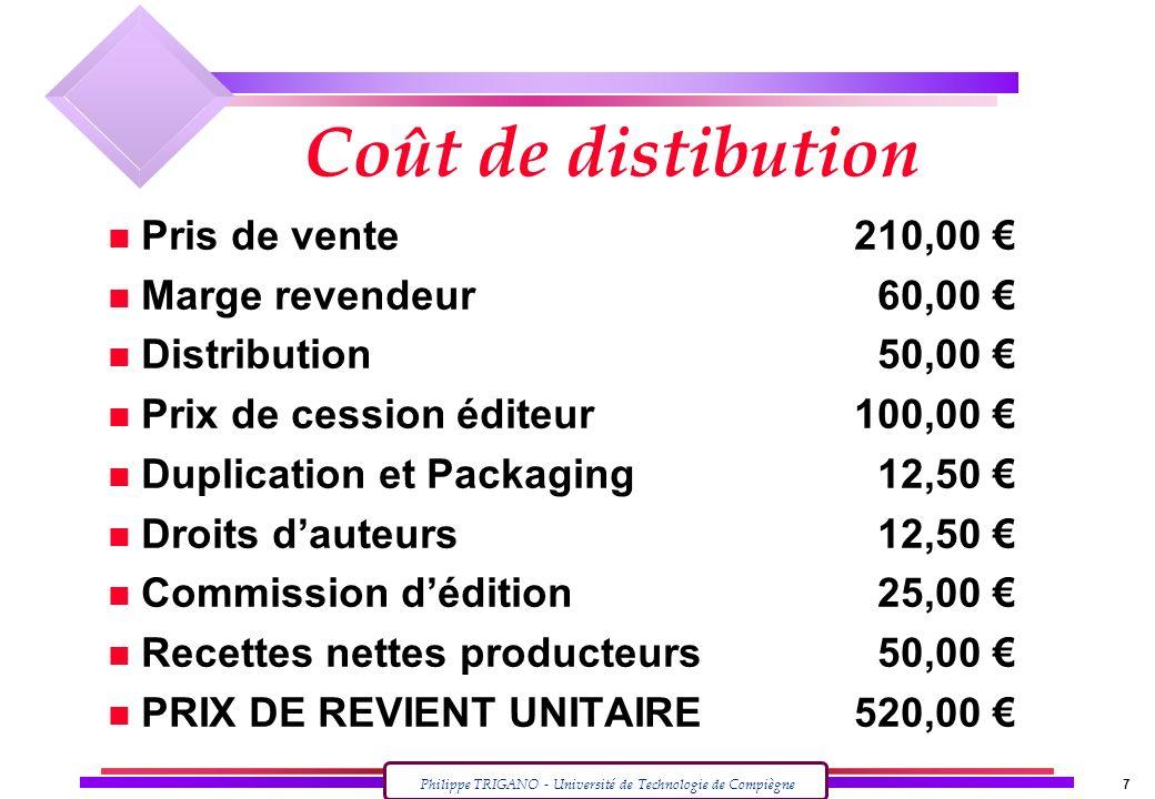 Philippe TRIGANO - Université de Technologie de Compiègne 7 Coût de distibution n Pris de vente210,00 n Marge revendeur 60,00 n Distribution 50,00 n P