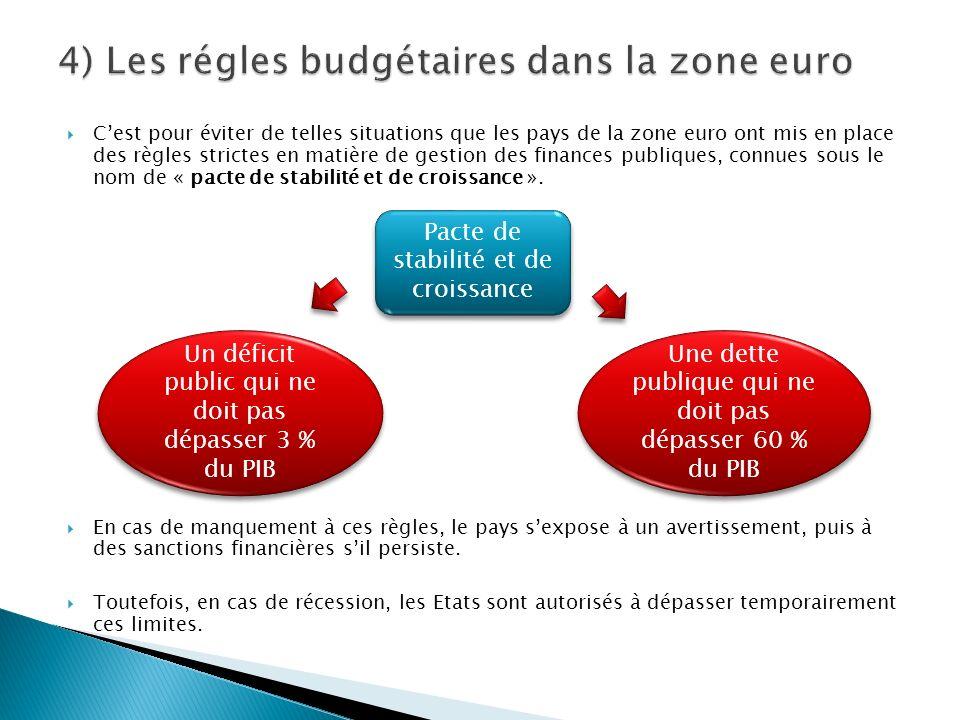Cest pour éviter de telles situations que les pays de la zone euro ont mis en place des règles strictes en matière de gestion des finances publiques, connues sous le nom de « pacte de stabilité et de croissance ».