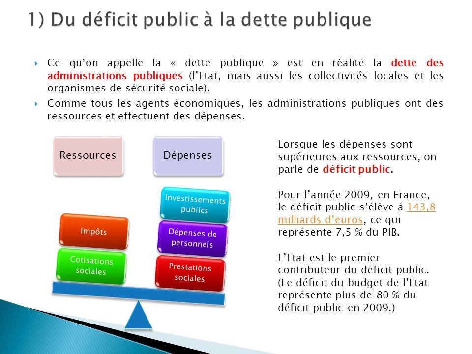 Ce quon appelle la « dette publique » est en réalité la dette des administrations publiques (lEtat, mais aussi les collectivités locales et les organismes de sécurité sociale).