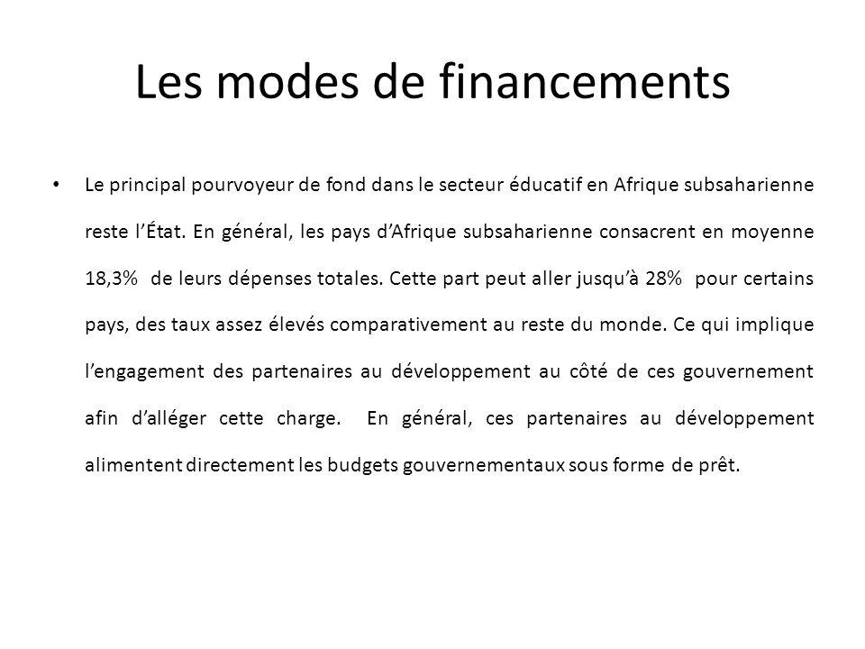 Les modes de financements Le principal pourvoyeur de fond dans le secteur éducatif en Afrique subsaharienne reste lÉtat.