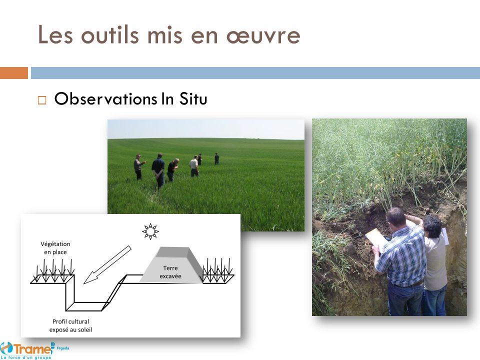 Les outils mis en œuvre Observations In Situ
