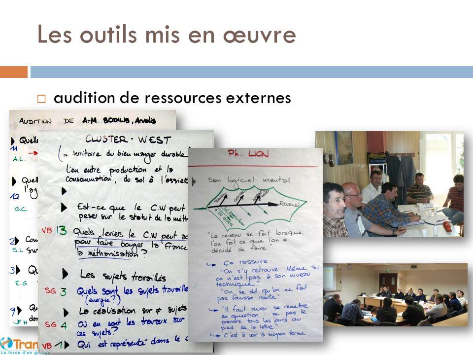 Les outils mis en œuvre audition de ressources externes