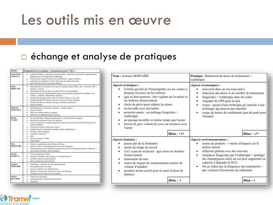 Les outils mis en œuvre échange et analyse de pratiques