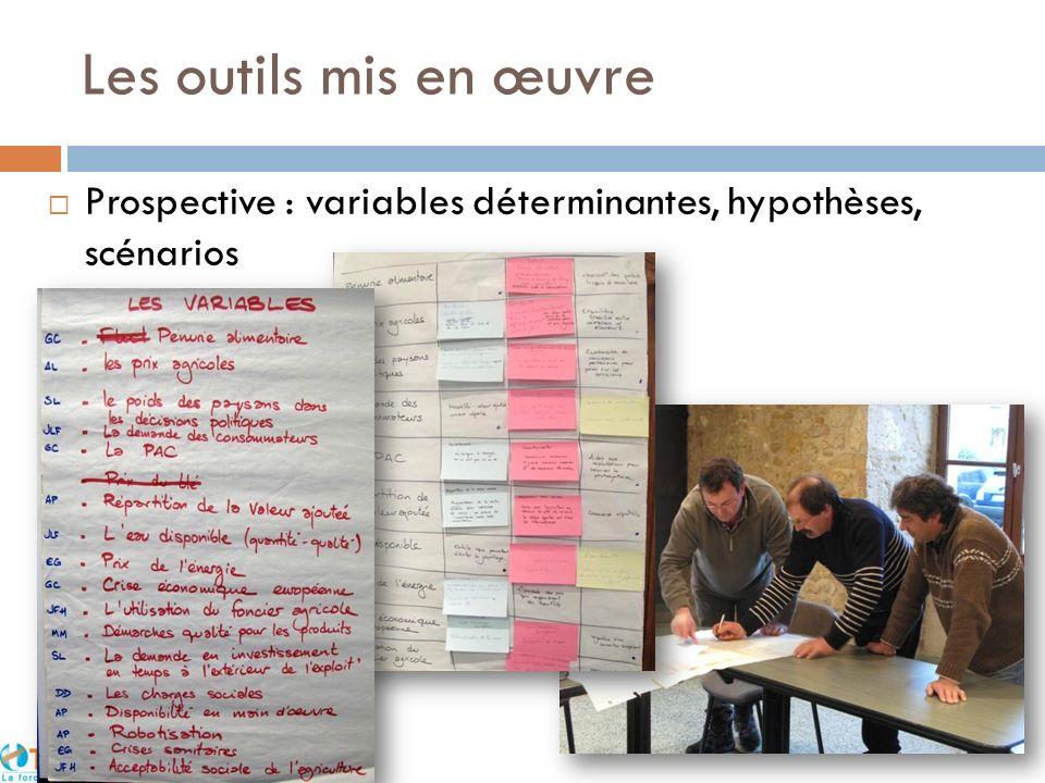 Les outils mis en œuvre Prospective : variables déterminantes, hypothèses, scénarios