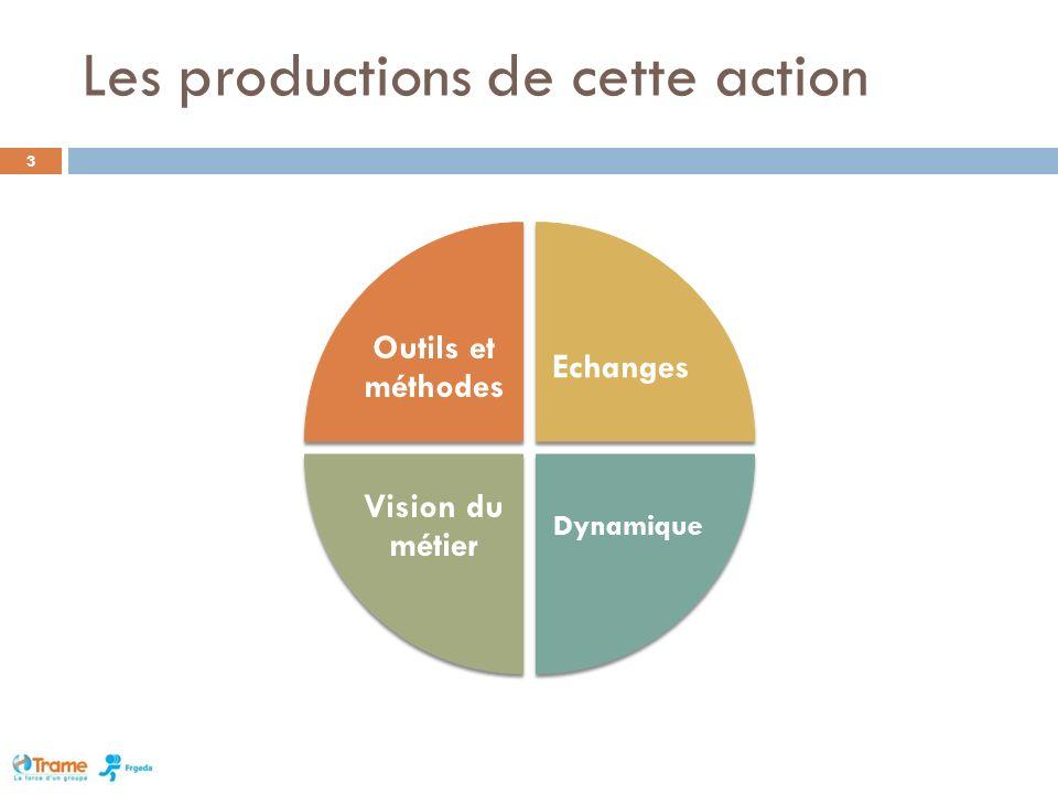 Les productions de cette action 3 Echanges Dynamique Vision du métier Outils et méthodes