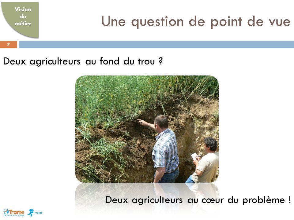 Une question de point de vue 7 Deux agriculteurs au fond du trou .