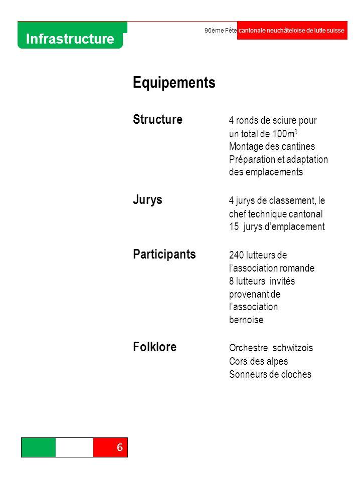 6 96ème Fête cantonale neuchâteloise de lutte suisse Infrastructure Equipements Structure 4 ronds de sciure pour un total de 100m 3 Montage des cantin