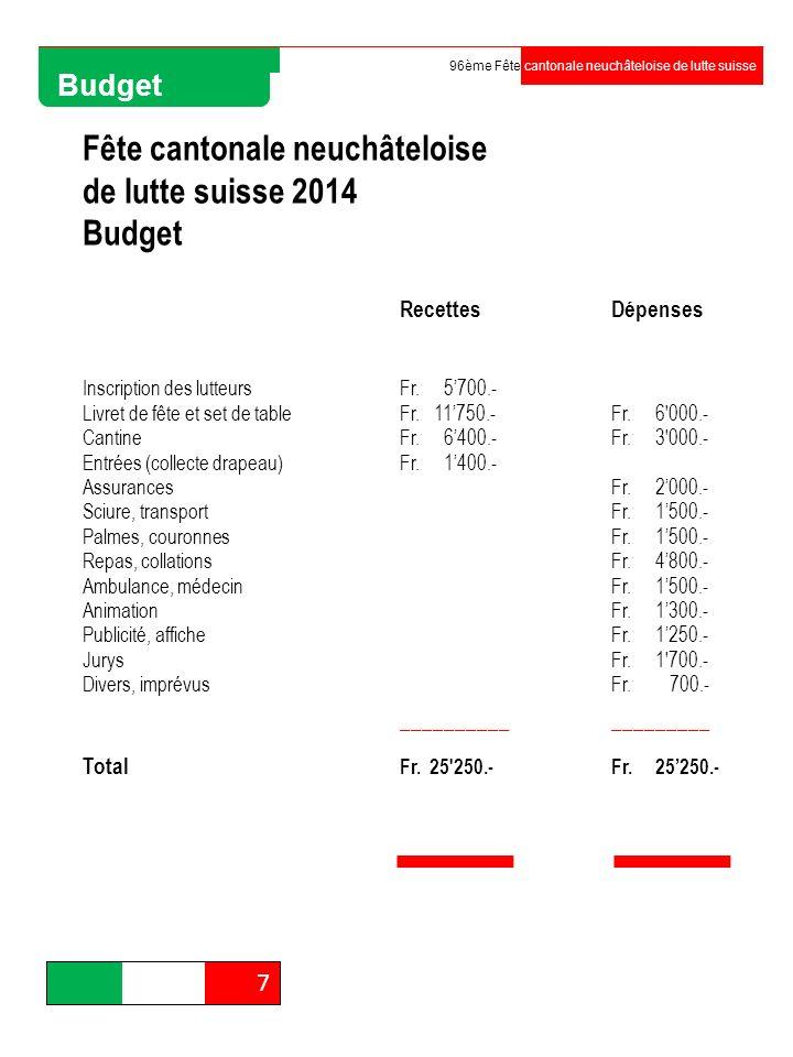 7 96ème Fête cantonale neuchâteloise de lutte suisse Budget Fête cantonale neuchâteloise de lutte suisse 2014 Budget RecettesDépenses Inscription des
