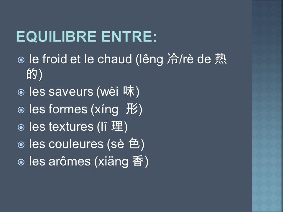 le froid et le chaud (lêng /rè de ) les saveurs (wèi ) les formes (xíng ) les textures (lî ) les couleures (sè ) les arômes (xiäng )