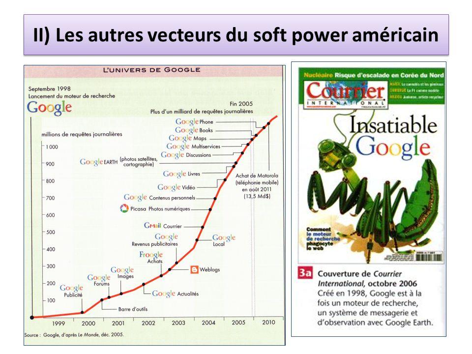 II) Les autres vecteurs du soft power américain