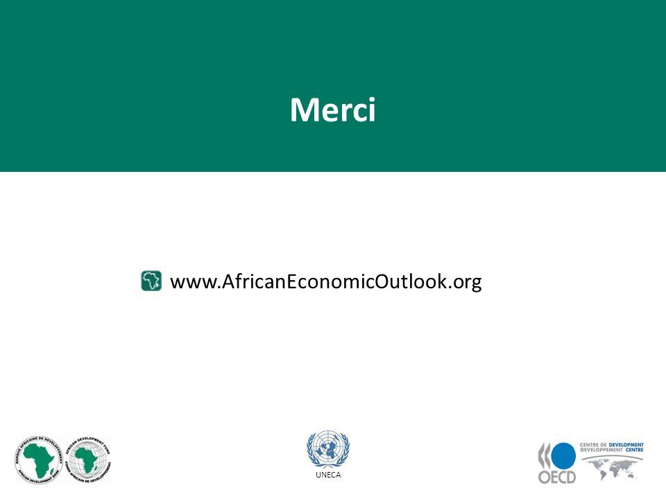 www.AfricanEconomicOutlook.org UNECA Merci