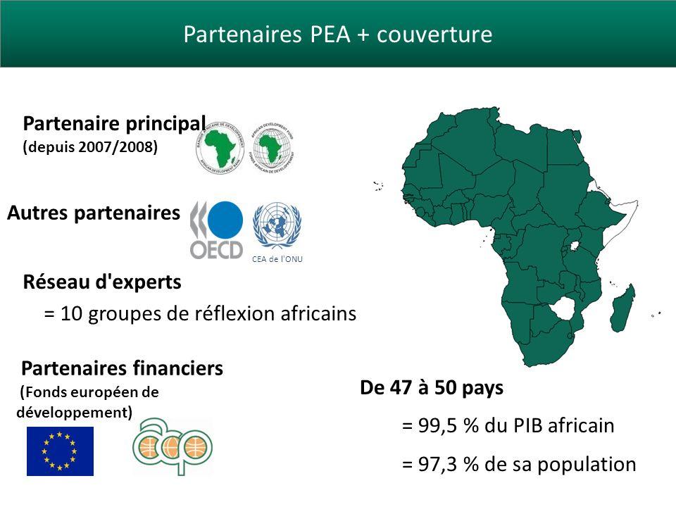 Partenaires financiers (Fonds européen de développement) Autres partenaires CEA de l ONU Partenaire principal (depuis 2007/2008) Réseau d experts = 10 groupes de réflexion africains De 47 à 50 pays = 99,5 % du PIB africain = 97,3 % de sa population Partenaires PEA + couverture