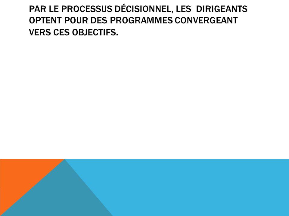 PAR LE PROCESSUS DÉCISIONNEL, LES DIRIGEANTS OPTENT POUR DES PROGRAMMES CONVERGEANT VERS CES OBJECTIFS.