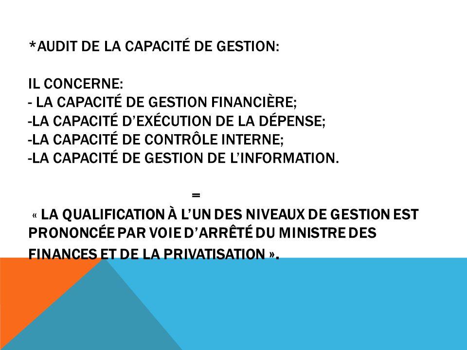 *AUDIT DE LA CAPACITÉ DE GESTION: IL CONCERNE: - LA CAPACITÉ DE GESTION FINANCIÈRE; -LA CAPACITÉ DEXÉCUTION DE LA DÉPENSE; -LA CAPACITÉ DE CONTRÔLE INTERNE; -LA CAPACITÉ DE GESTION DE LINFORMATION.