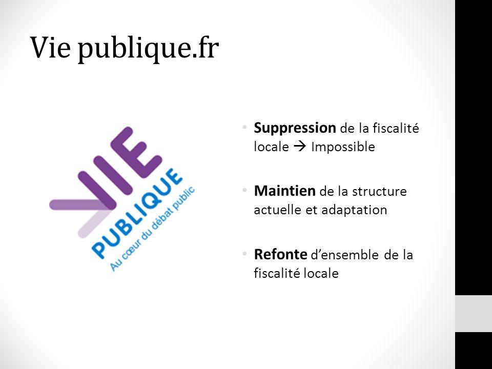 Vie publique.fr Suppression de la fiscalité locale Impossible Maintien de la structure actuelle et adaptation Refonte densemble de la fiscalité locale