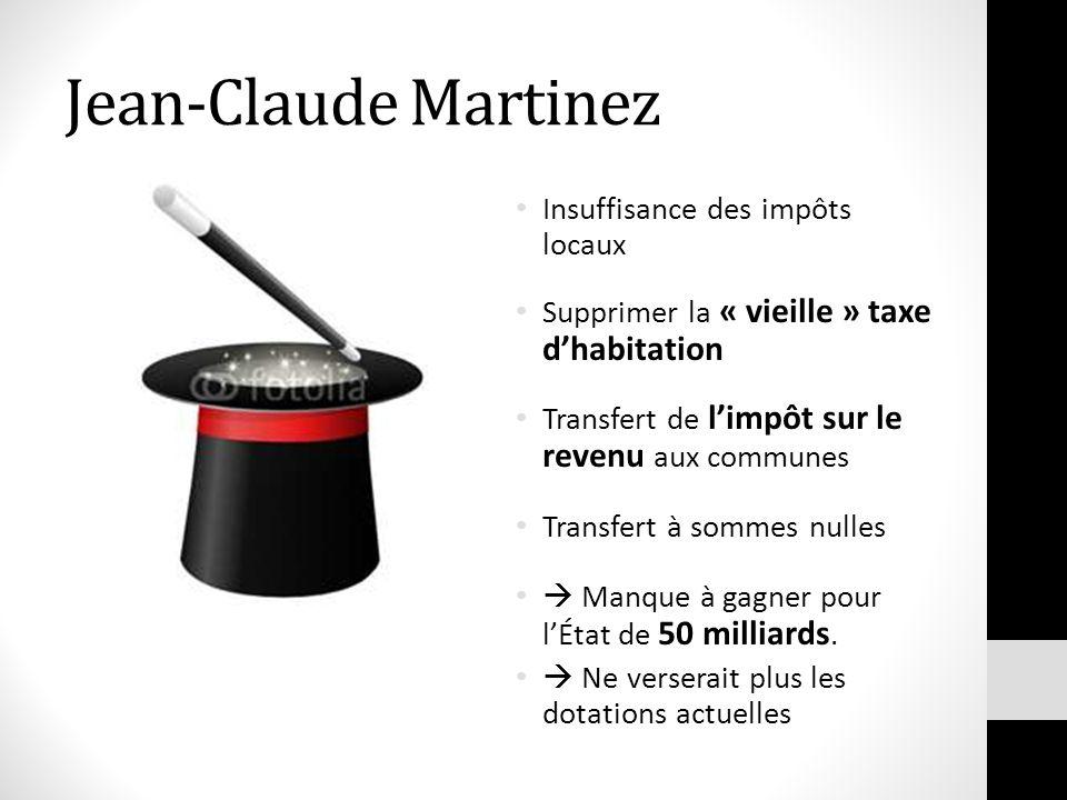 Jean-Claude Martinez Insuffisance des impôts locaux Supprimer la « vieille » taxe dhabitation Transfert de limpôt sur le revenu aux communes Transfert