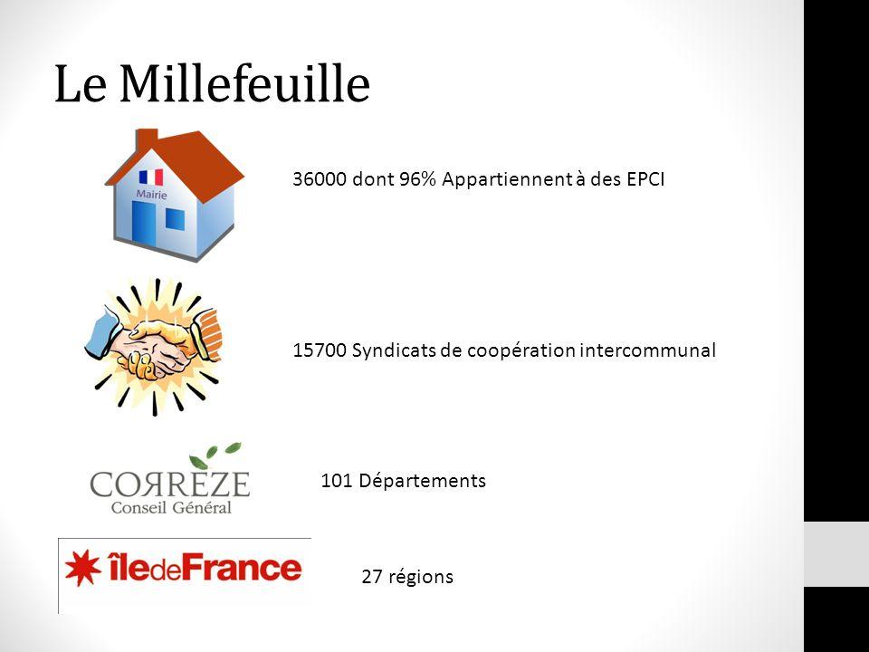Le Millefeuille 36000 dont 96% Appartiennent à des EPCI 15700 Syndicats de coopération intercommunal 101 Départements 27 régions