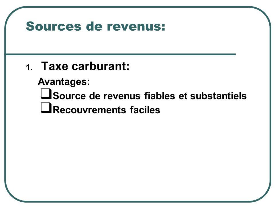 Sources de revenus: 1.