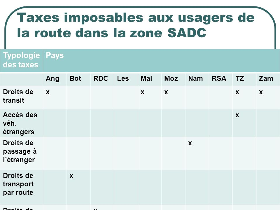 Taxes imposables aux usagers de la route dans la zone SADC Typologie des taxes Pays AngBotRDCLesMalMozNamRSATZZam Droits de transit xxxxx Accès des véh.