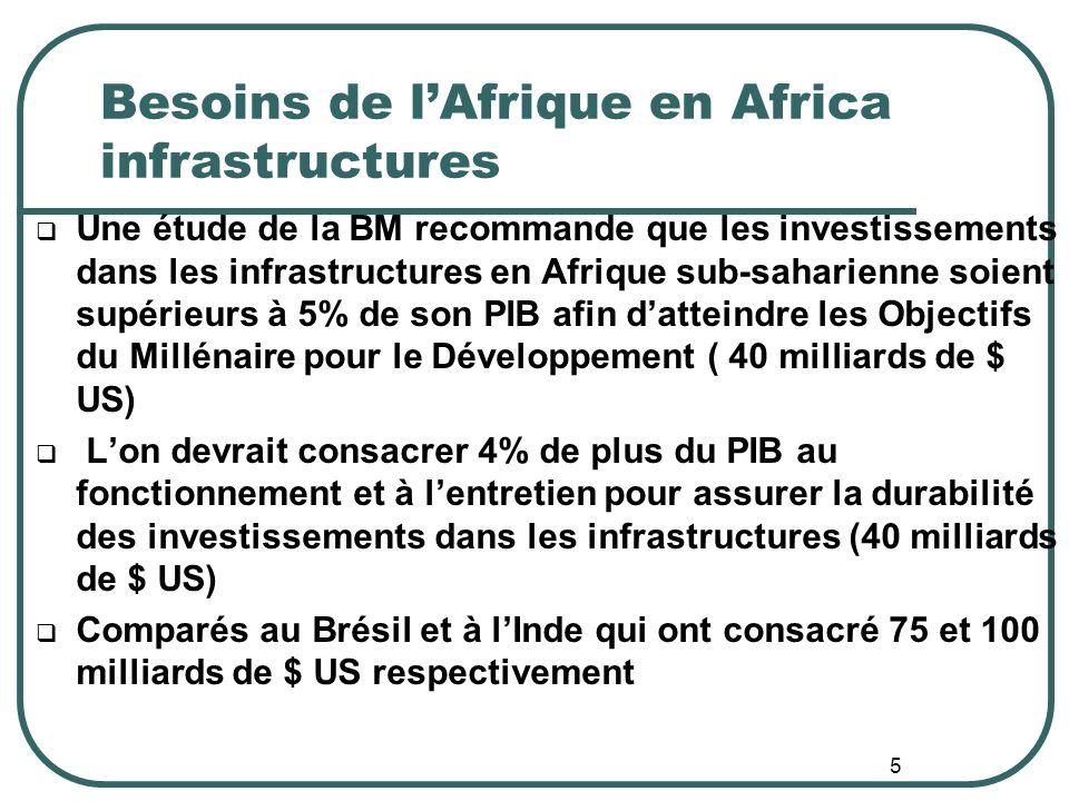 Besoins de lAfrique en Africa infrastructures Une étude de la BM recommande que les investissements dans les infrastructures en Afrique sub-saharienne soient supérieurs à 5% de son PIB afin datteindre les Objectifs du Millénaire pour le Développement ( 40 milliards de $ US) Lon devrait consacrer 4% de plus du PIB au fonctionnement et à lentretien pour assurer la durabilité des investissements dans les infrastructures (40 milliards de $ US) Comparés au Brésil et à lInde qui ont consacré 75 et 100 milliards de $ US respectivement 5