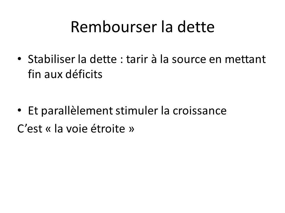 Stabiliser la dette : tarir à la source en mettant fin aux déficits Et parallèlement stimuler la croissance Cest « la voie étroite »