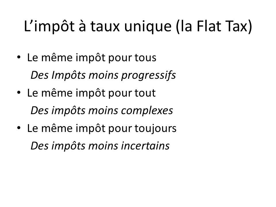 Limpôt à taux unique (la Flat Tax) Le même impôt pour tous Des Impôts moins progressifs Le même impôt pour tout Des impôts moins complexes Le même imp