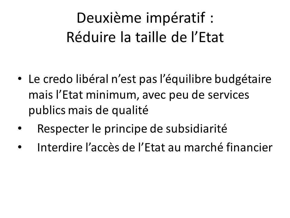 Deuxième impératif : Réduire la taille de lEtat Le credo libéral nest pas léquilibre budgétaire mais lEtat minimum, avec peu de services publics mais