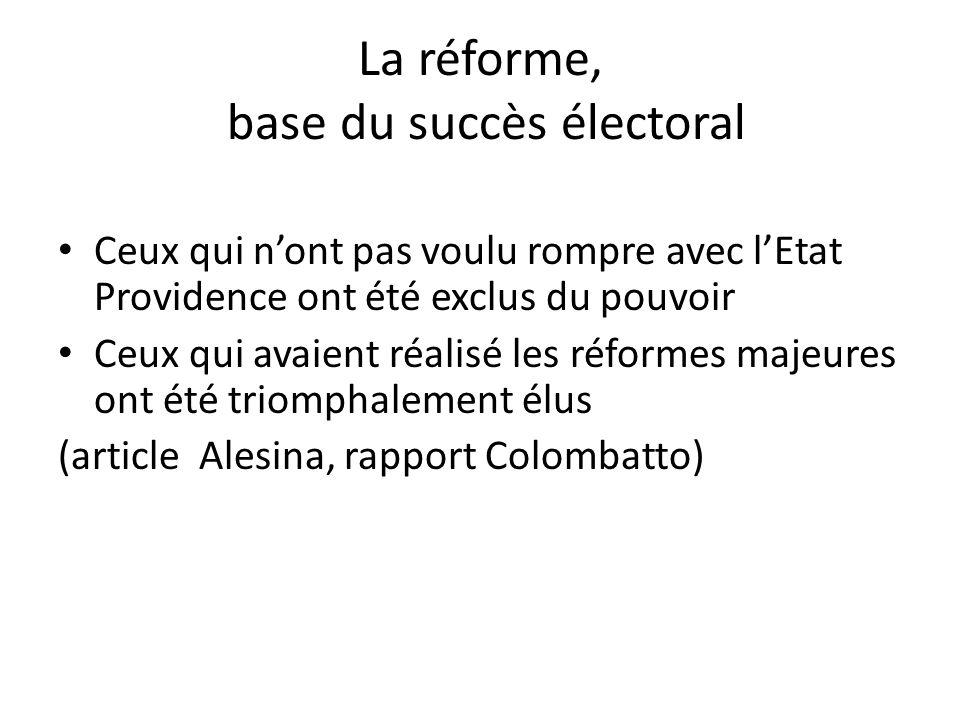 La réforme, base du succès électoral Ceux qui nont pas voulu rompre avec lEtat Providence ont été exclus du pouvoir Ceux qui avaient réalisé les réfor
