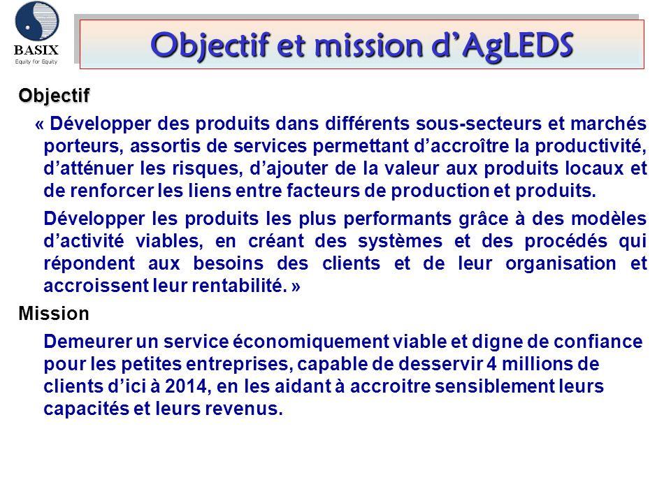 Objectif « Développer des produits dans différents sous-secteurs et marchés porteurs, assortis de services permettant daccroître la productivité, datt