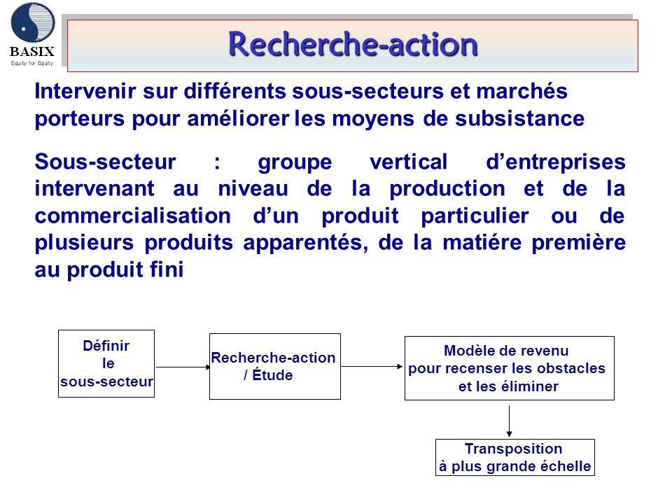 Recherche-actionRecherche-action Intervenir sur différents sous-secteurs et marchés porteurs pour améliorer les moyens de subsistance Sous-secteur : g