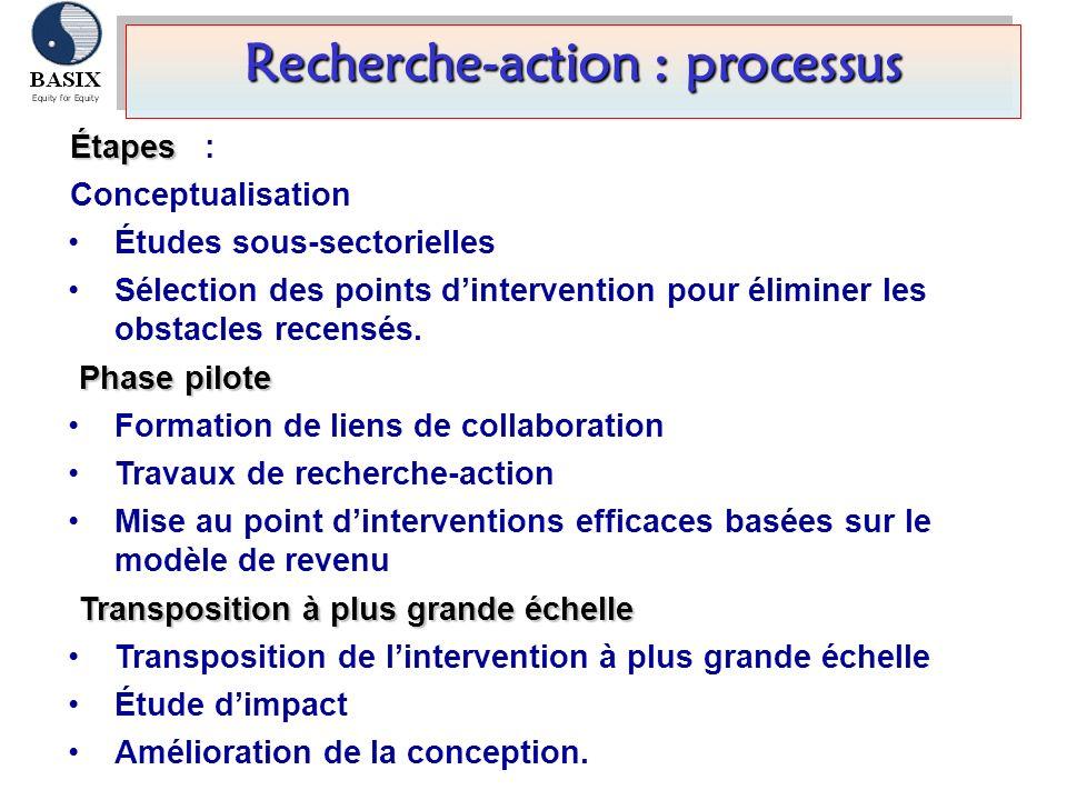 Étapes Étapes : Conceptualisation Études sous-sectorielles Sélection des points dintervention pour éliminer les obstacles recensés. Phase pilote Phase